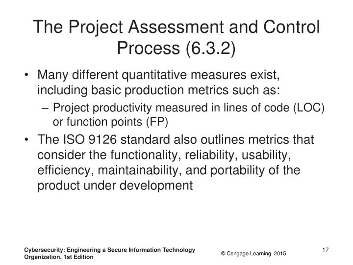 The Project Assessment and Control Process (6.3.2)