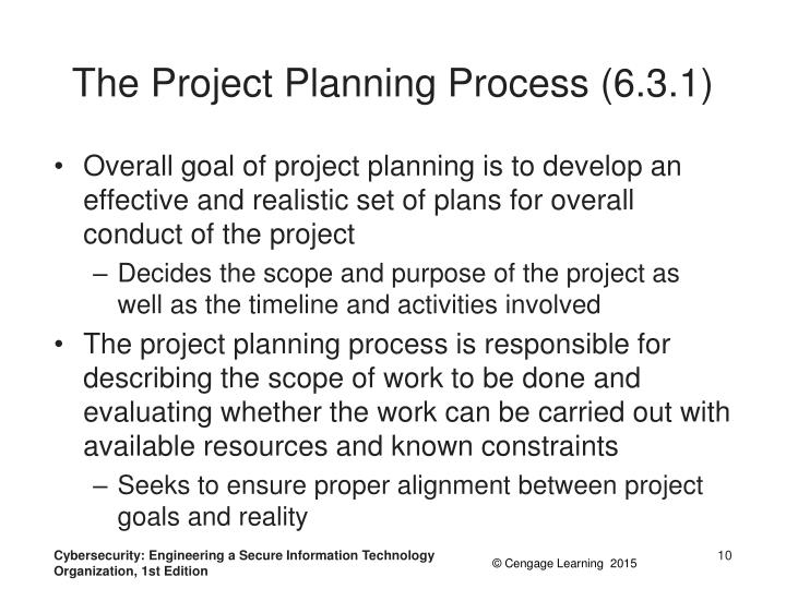 The Project Planning Process (6.3.1)