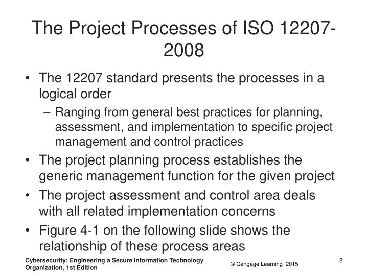 The Project Processes of ISO 12207-2008