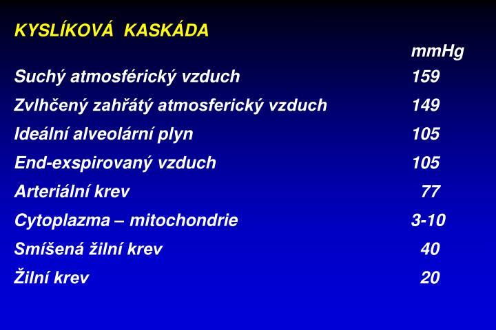 KYSLÍKOVÁ  KASKÁDA