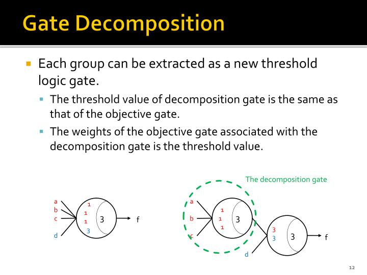 Gate Decomposition
