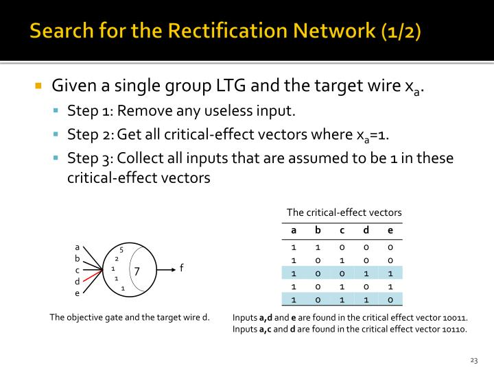 Search for the Rectification Network (1/2)