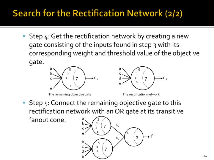 Search for the Rectification Network (2/2)