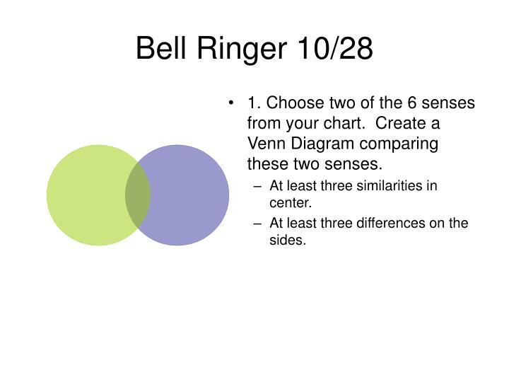 Bell Ringer 10/28