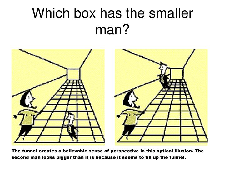 Which box has the smaller man?