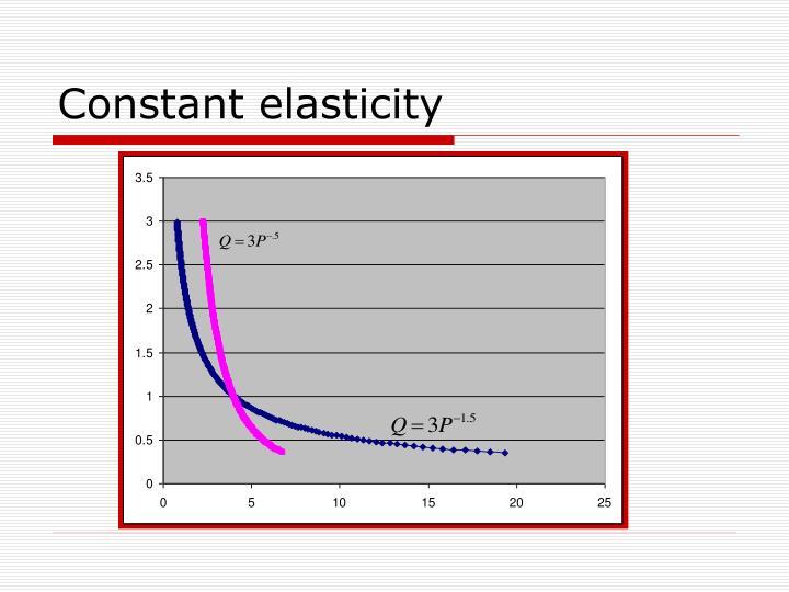 Constant elasticity
