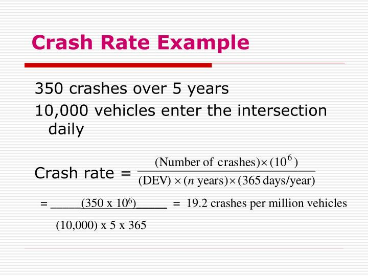 Crash Rate Example