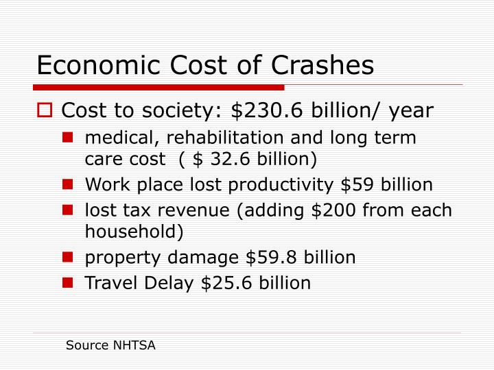 Economic Cost of Crashes