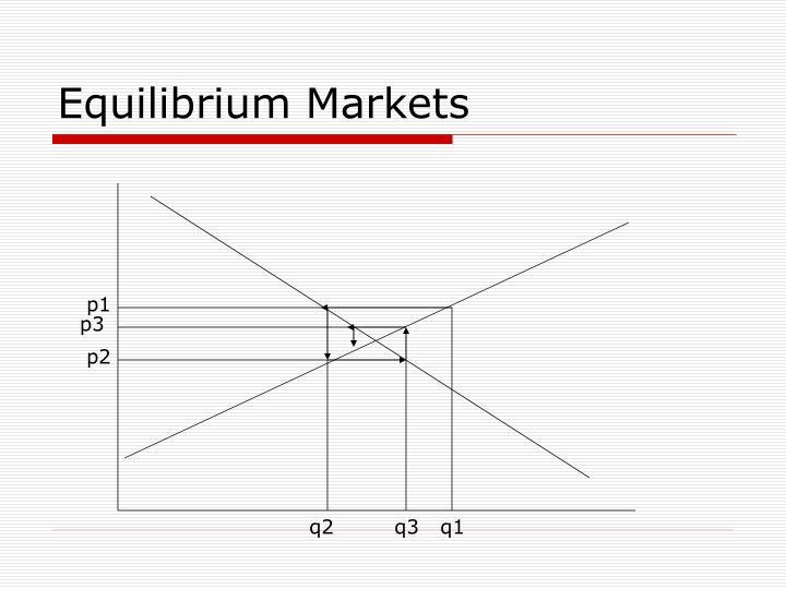 Equilibrium Markets