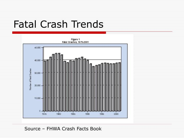 Fatal Crash Trends