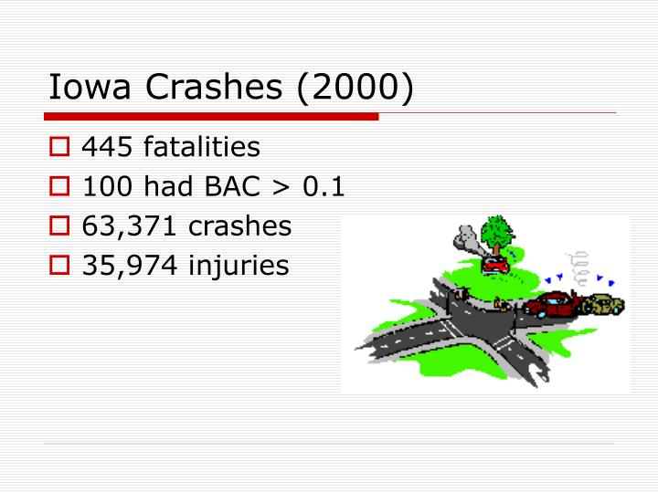 Iowa Crashes (2000)