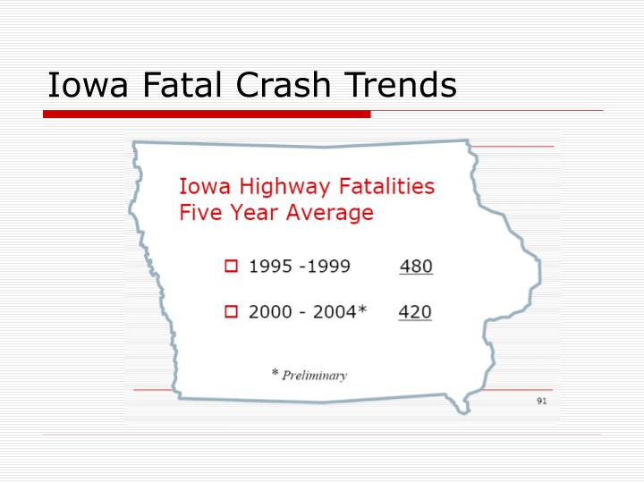 Iowa Fatal Crash Trends