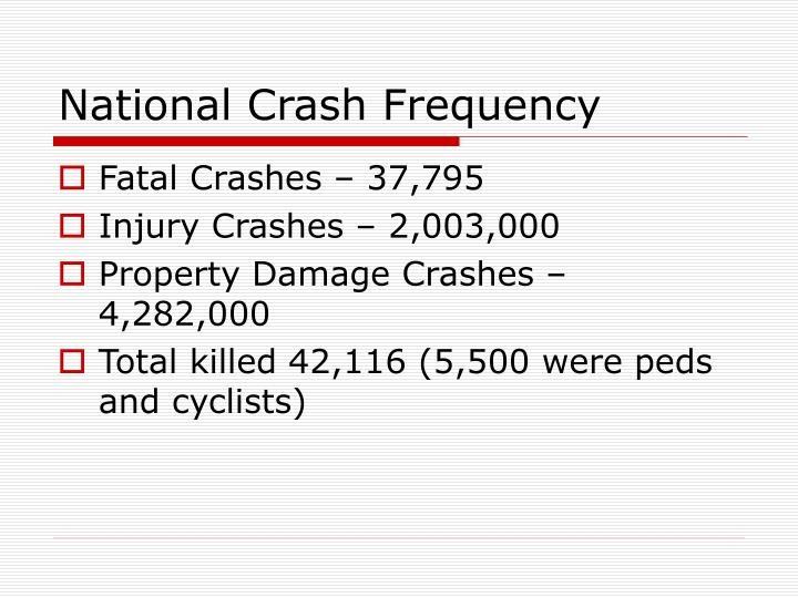 National Crash Frequency
