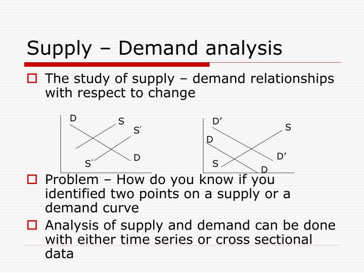 Supply – Demand analysis