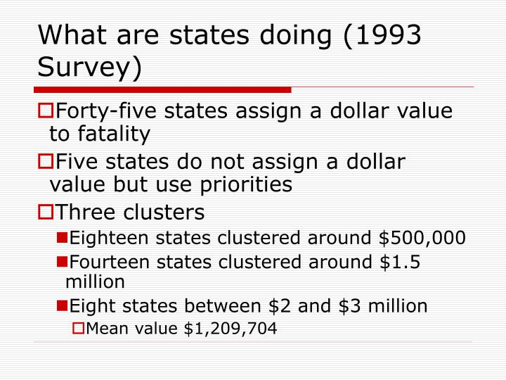 What are states doing (1993 Survey)