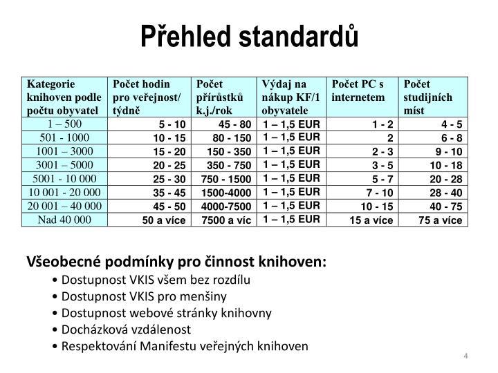 Přehled standardů