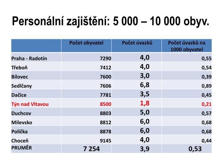 Personální zajištění: 5 000 – 10 000 obyv.