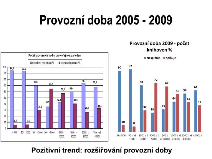 Provozní doba 2005 - 2009