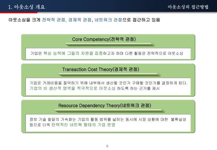 Core Competency(