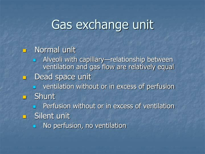 Gas exchange unit