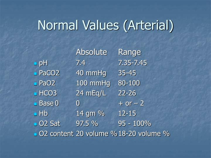 Normal Values (Arterial)
