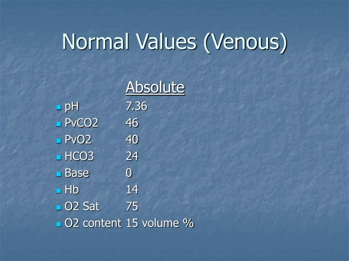 Normal Values (Venous)