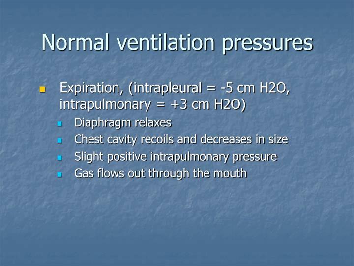 Normal ventilation pressures