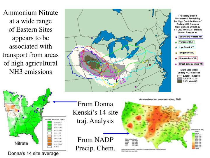 Ammonium Nitrate at a wide range     of Eastern Sites appears to be associated with transport from areas of high agricultural NH3 emissions