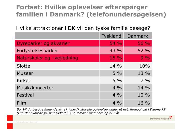 Fortsat: Hvilke oplevelser efterspørger familien i Danmark? (telefonundersøgelsen)