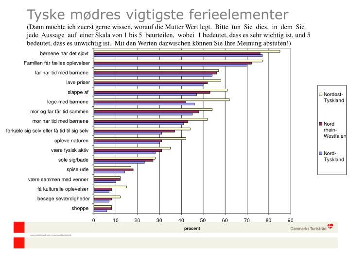 Tyske mødres vigtigste ferieelementer