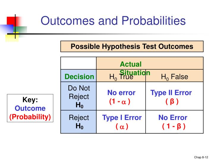 Outcomes and Probabilities