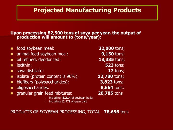 Projected Manufacturing Products