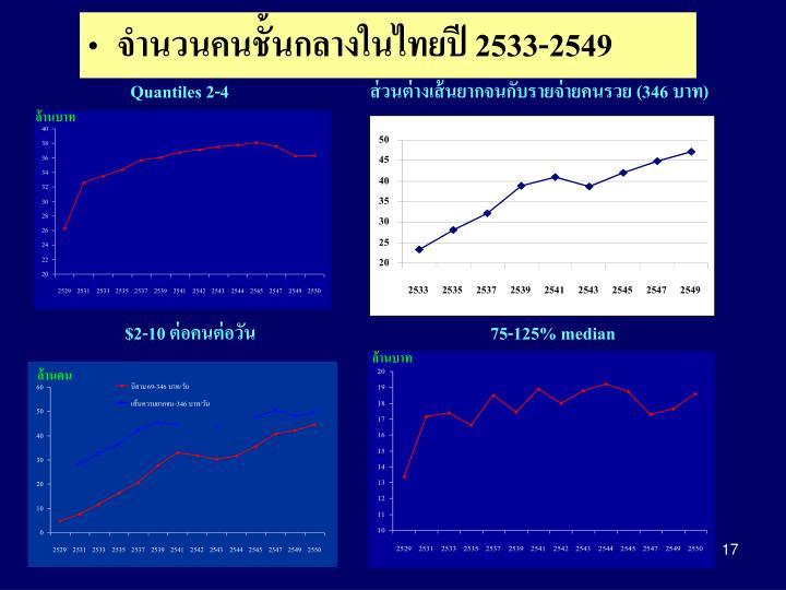 Quantiles 2-4