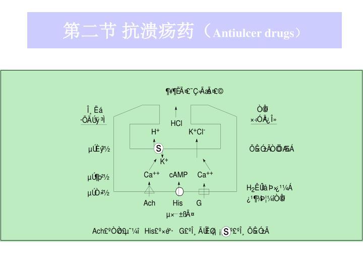 第二节 抗溃疡药(