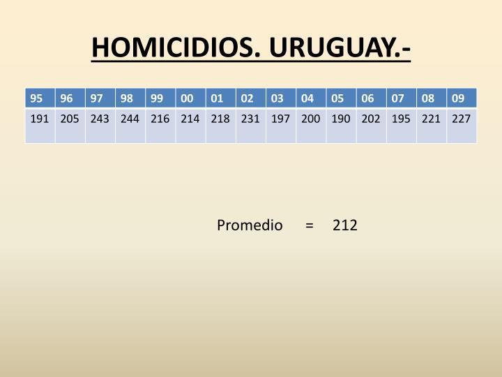 HOMICIDIOS. URUGUAY.-