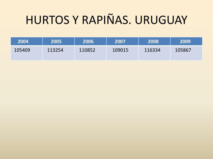 HURTOS Y RAPIÑAS. URUGUAY