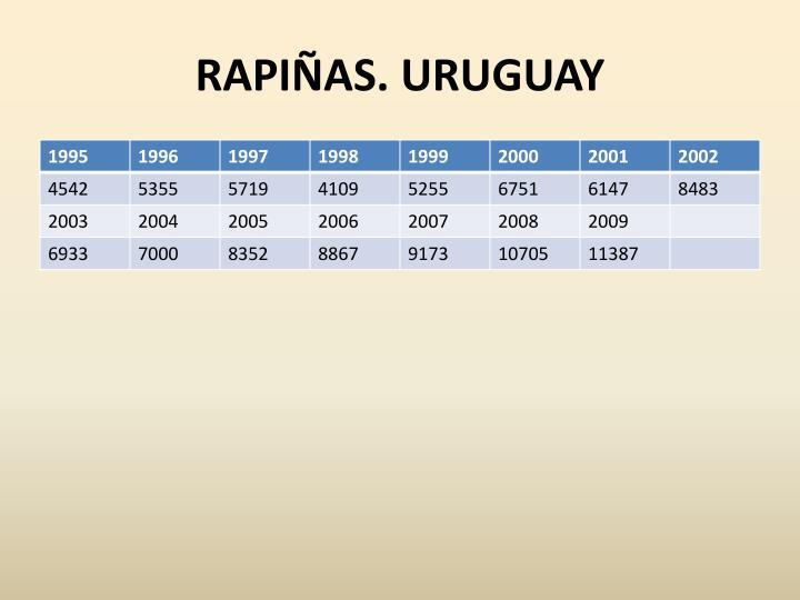 RAPIÑAS. URUGUAY