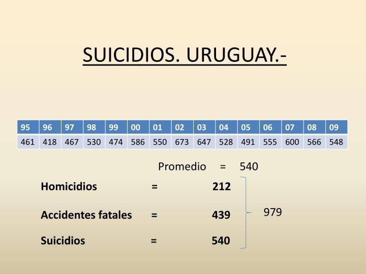 SUICIDIOS. URUGUAY.-