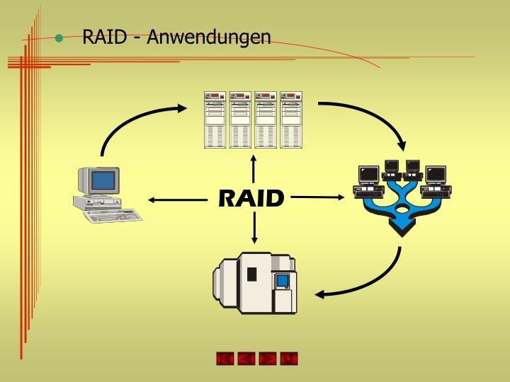 RAID - Anwendungen