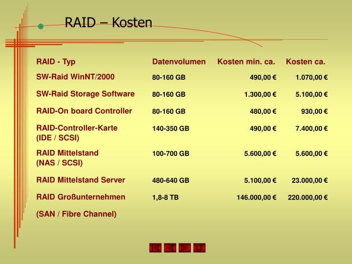 RAID - Typ
