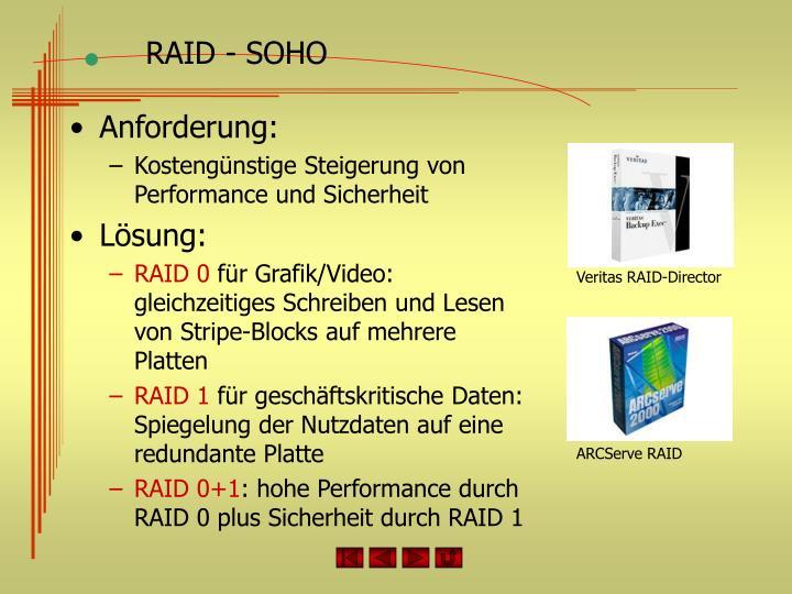 RAID - SOHO