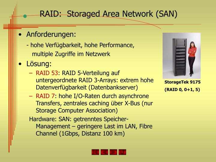 RAID:  Storaged Area Network (SAN)