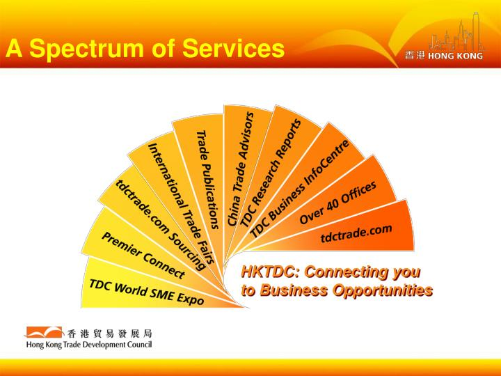 A spectrum of services