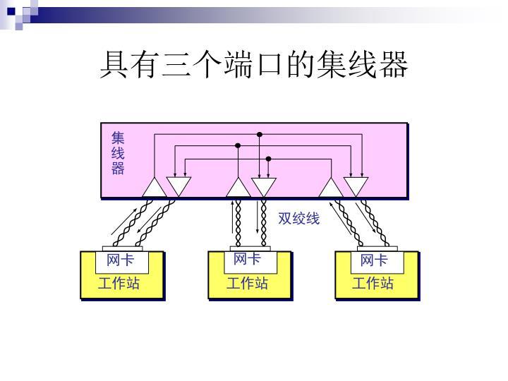 具有三个端口的集线器