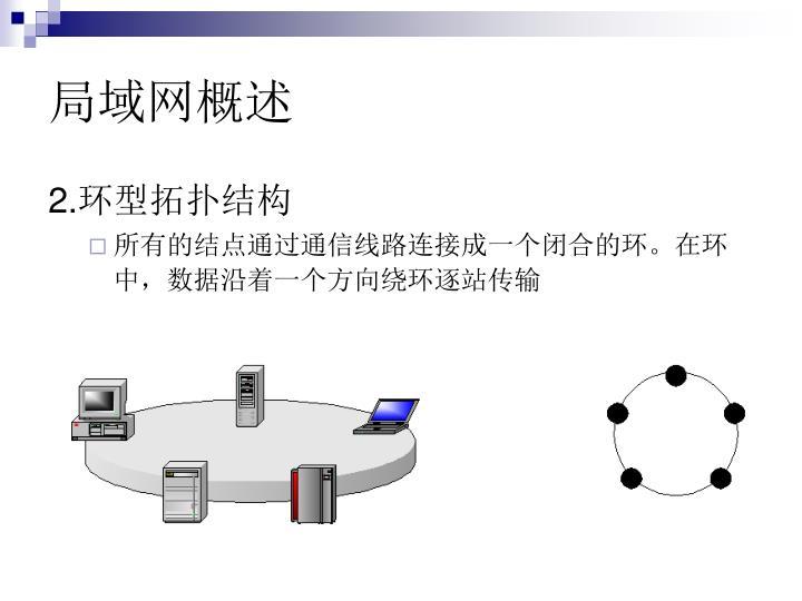 局域网概述