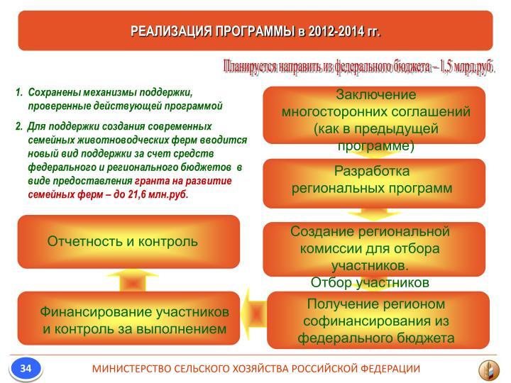 2012-2014 .