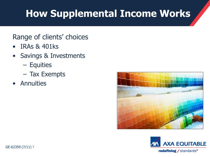 How Supplemental Income Works