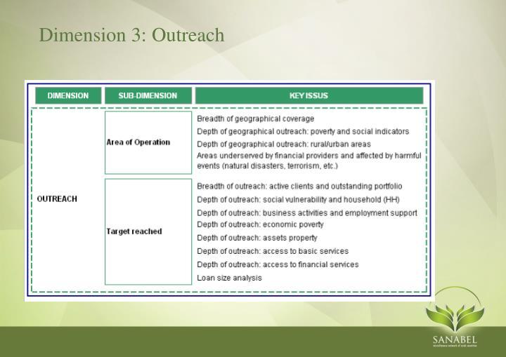 Dimension 3: Outreach