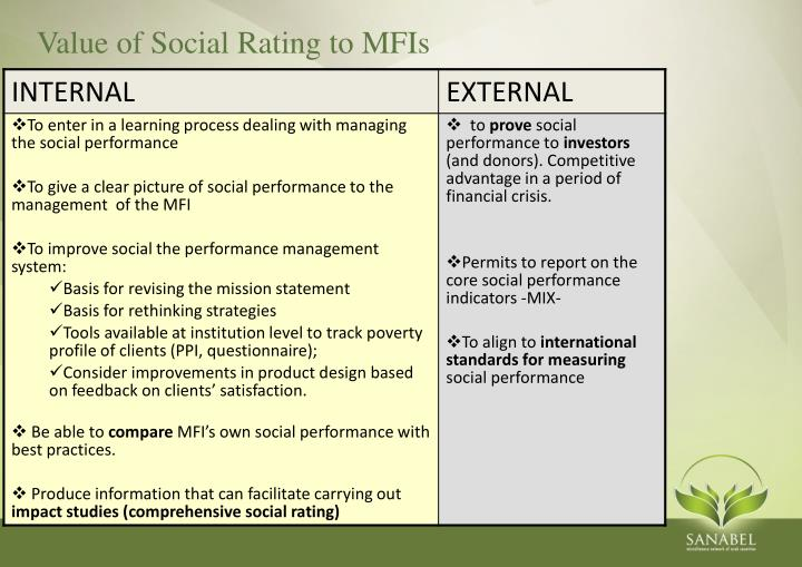 Value of Social Rating to MFIs