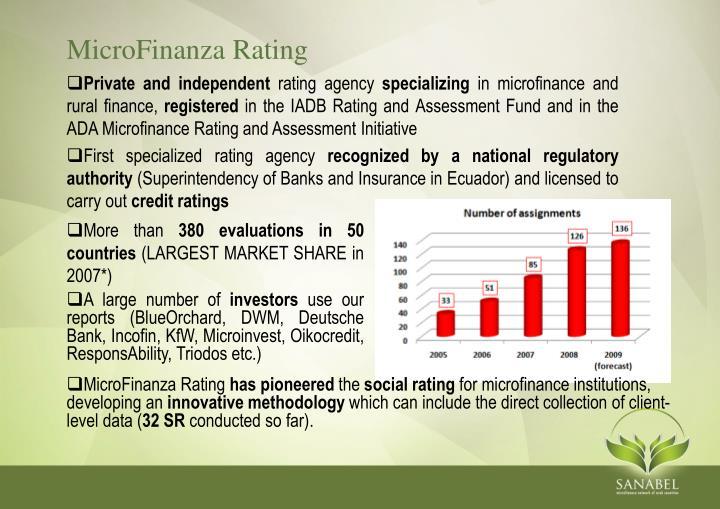 MicroFinanza Rating